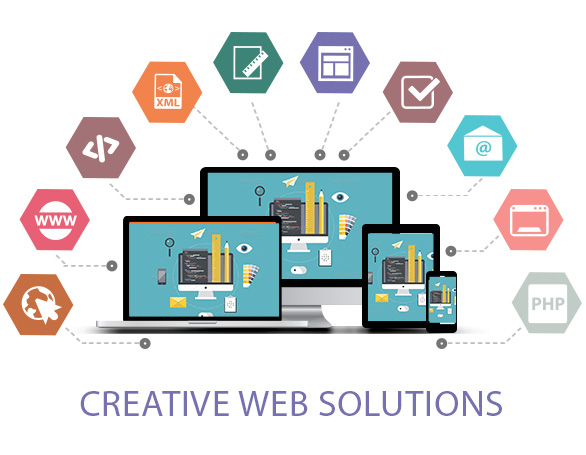 responsive and creative mobile website designs